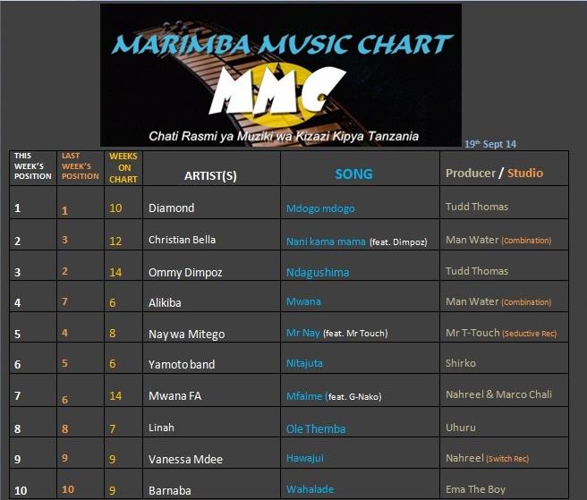 MARIMBA (19th Sept 2014)-1