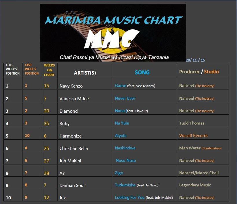 Marimba (November 28,2015)-1