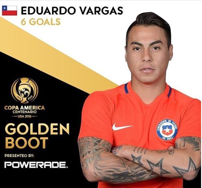 Eduardo Vargas wa Chile na goli zake 6 amechukua Tuzo ya Mfungaji Bora wa Michuano Golden Boot
