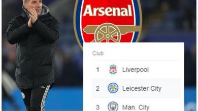 Photo of Baada ya Brendan Rodgers kuifanya Leicester City kuwa tishio, uongoza wahaha kumbakiza, Arsenal yamtolea macho